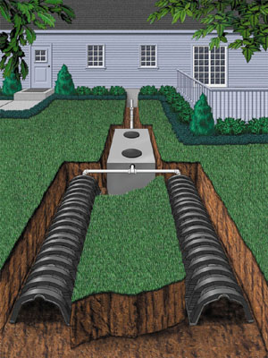 septic system Port Arthur, septic system Orange TX, septic system Mid County, septic system Vidor