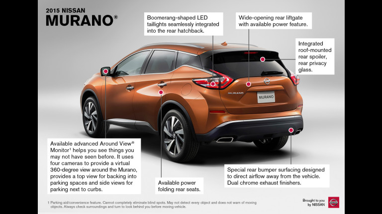 2015 Nissan Murano Infographic - Back